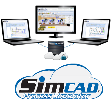Simcad Cloud