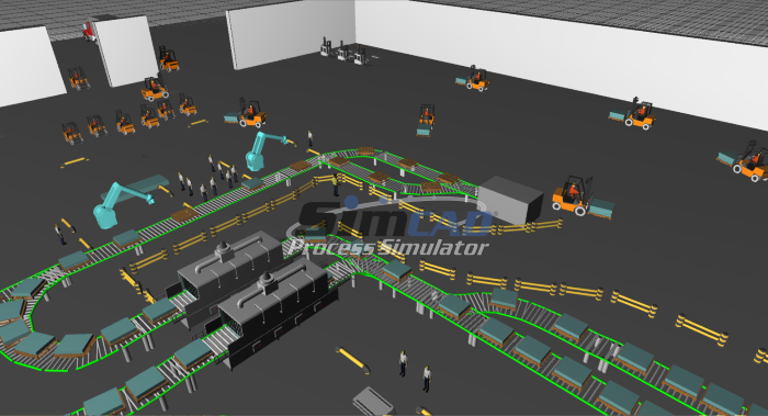 warehouse automation simulation