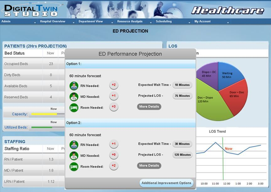 dashboard for healthcare