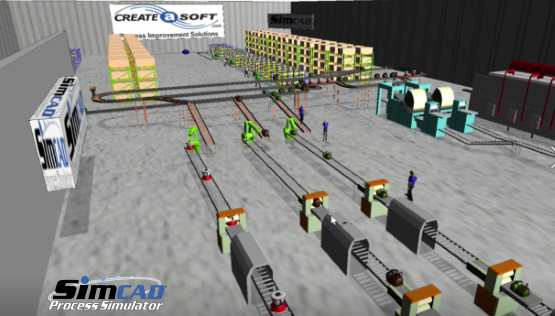 Warehouse Automation simulation model